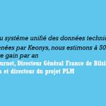 Keonys déploie ENOVIA V6 chez BILSING Automation