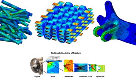 MULTIMECH logiciel pour modéliser les composites