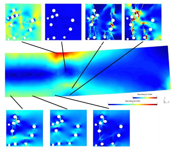 Exemple de simulation multi-échelle