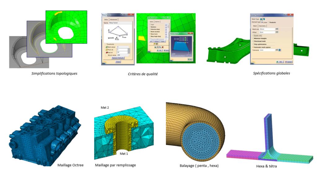 Modeleur éléments finis 2D et 3D robustes et avancés d'ABAQUS