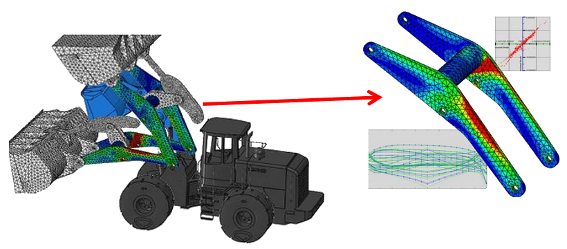 TRUE-LOAD solution de simulation