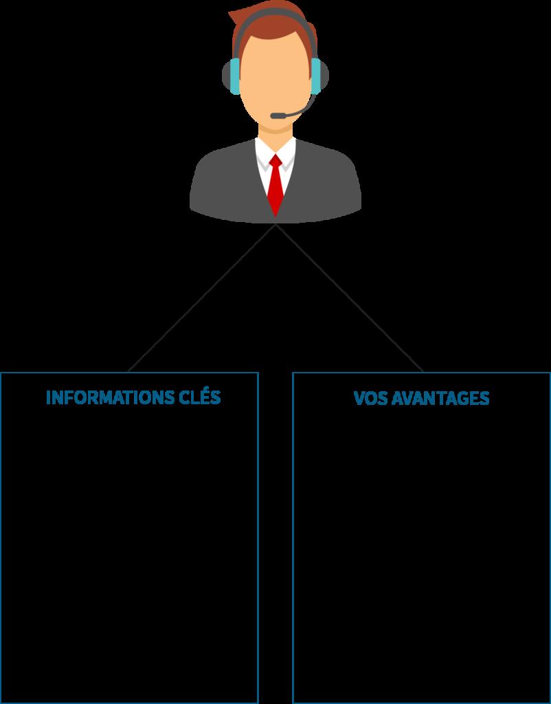 KEONYS_Centre-de-Support-vous-offre-des-services-personnalisés-et-performants_SCHEMA_FR