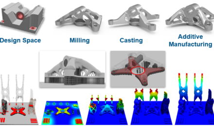 Print_to_perform_fabrication additive 3DEXPERIENCE