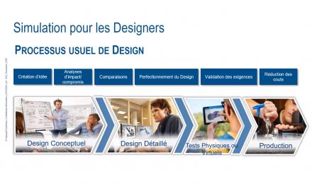 simulation designer 3DEXPERIENCE